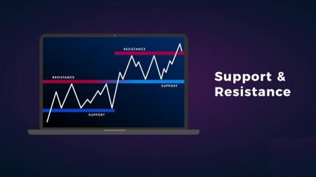 Hướng dẫn xác định thời điểm giá muốn bứt phá khỏi hỗ trợ / kháng cự trên ExpertOption và các hành động cần thực hiện